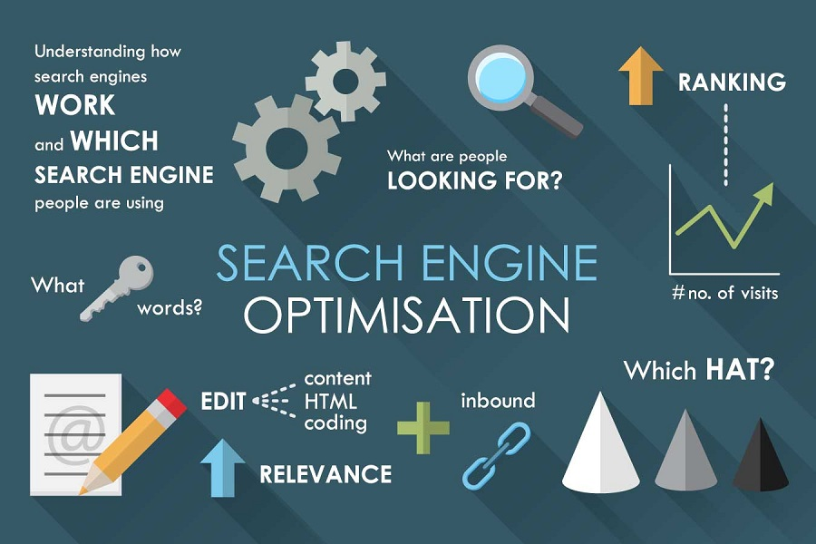 Search Engine Optimisation | SEO Services Wellington